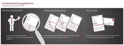 Kreditbearbeitungsgebuehr-Gruender-und-Freelancer-bekommen-Geld-zurueck