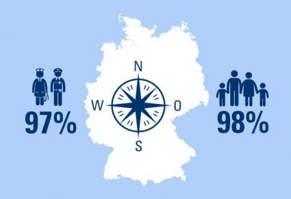 25-Jahre-Mauerfall-Was-gibt-den-Deutschen-finanzielle-Sicherheit-Ein-Ost-West-Vergleich
