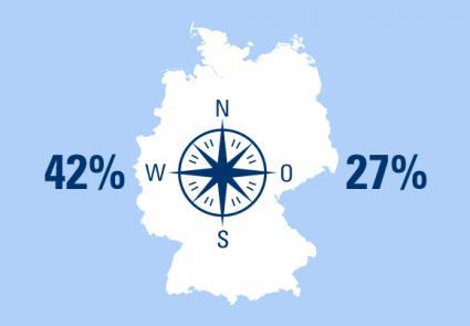 25-JAHRE-MAUERFALL-Wie-viel-betriebliche-Altersvorsorge-haben-die-Deutschen-Ein-Ost-West-Vergleich