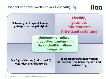 Prof-Dr-Ing-Sascha-Stowasser-Unternehmen-brauchen-flexible-Arbeitszeiten