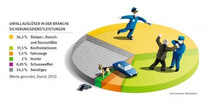 Wissen-macht-sicher-Unfalldaten-fuer-gezielte-Praeventionsarbeit