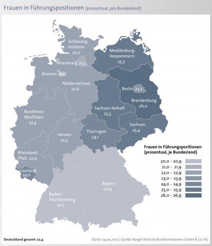 Hamburg-ist-Hochburg-der-Chefs-Frauenanteil-bei-Fuehrungskraeften-rangiert-bundesweit-bei-224-Prozent