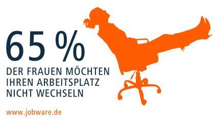 Frauen-sind-im-Job-besonders-treu-und-risikoscheu-Forsa-Umfrage-im-Auftrag-von-Jobware-40-Prozent-der-Maenner-wuerden-sich-auf-etwas-Neues-einlassen