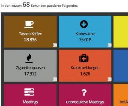 Arbeitsalltag-in-Echtzeit-so-arbeitet-Deutschland