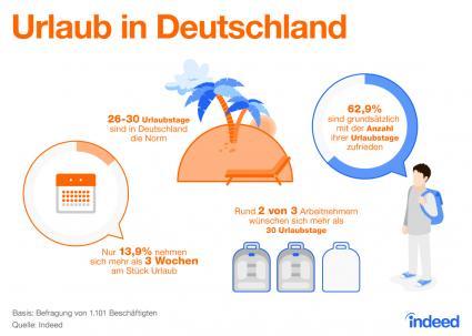 Deutschland-macht-Urlaub-aber-nach-drei-Wochen-ist-Schluss