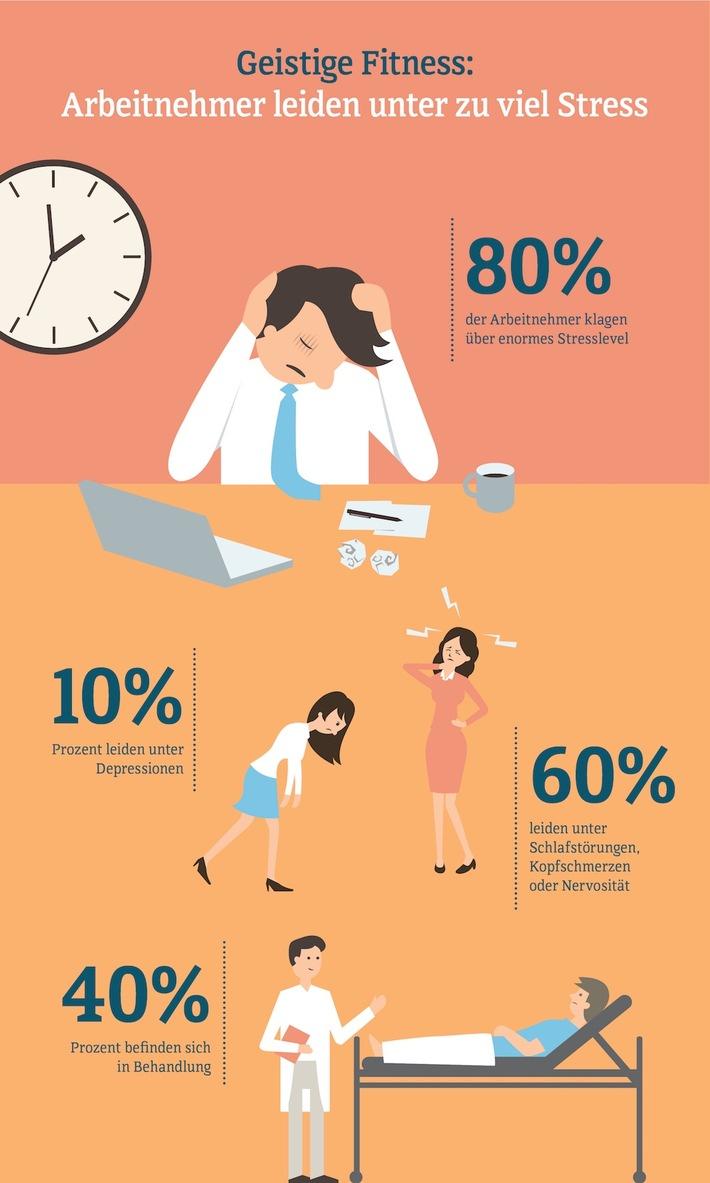 Arbeitnehmer-leiden-unter-gesundheitlichen-Beschwerden-durch-Stress-im-Job