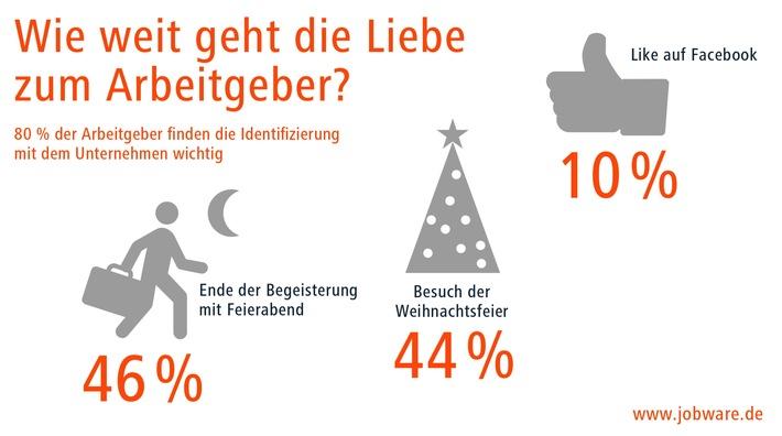 Deutsche-fuehlen-sich-ihrem-Arbeitgeber-nicht-verbunden-Jobware-Umfrage-Report-2016-Nur-10-Prozent-liken-ihre-Firma