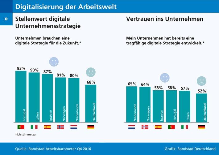 Digitalisierung-des-Arbeitsmarktes-Deutsche-Unternehmen-verlieren-Wettbewerbsanschluss