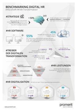 Digitalisierung-und-HR-Management-unerledigte-Hausaufgaben-Studie-Benchmarking-HR-Digital-Transformation-der-Unternehmensberatung-Promerit-AG-zeigt-Defizite-auf