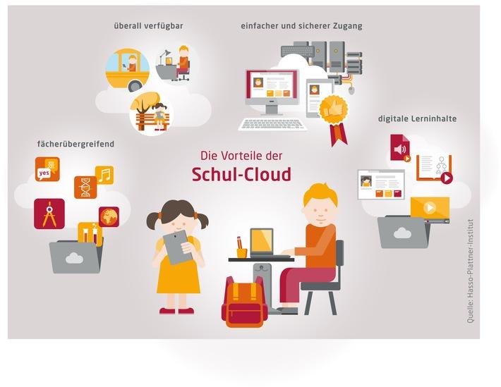 Start-fuer-die-Schul-Cloud-Vorstellung-eines-ersten-Prototyps-auf-dem-Nationalen-IT-Gipfel