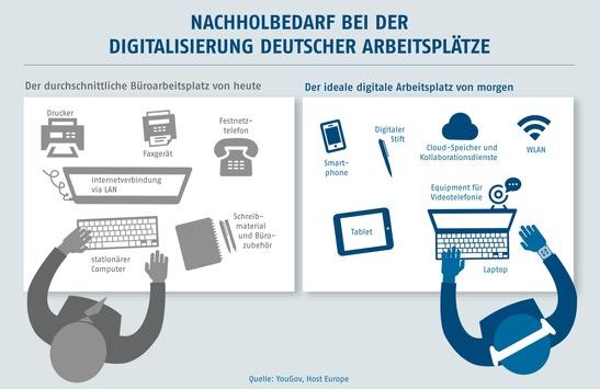 Studie-zeigt-Nachholbedarf-bei-der-Digitalisierung-deutscher-Arbeitsplaetze