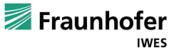 Fraunhofer-Institut für Windenergiesysteme IWES - Logo