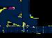 Reiner Lemoine Institut gGmbH - Logo